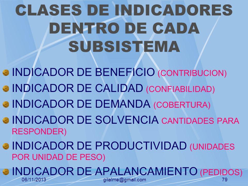 CLASES DE INDICADORES DENTRO DE CADA SUBSISTEMA