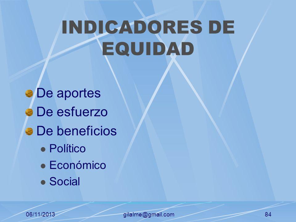 INDICADORES DE EQUIDAD