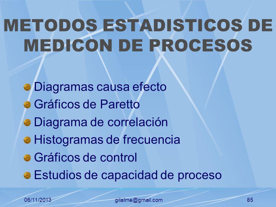 METODOS ESTADISTICOS DE MEDICON DE PROCESOS