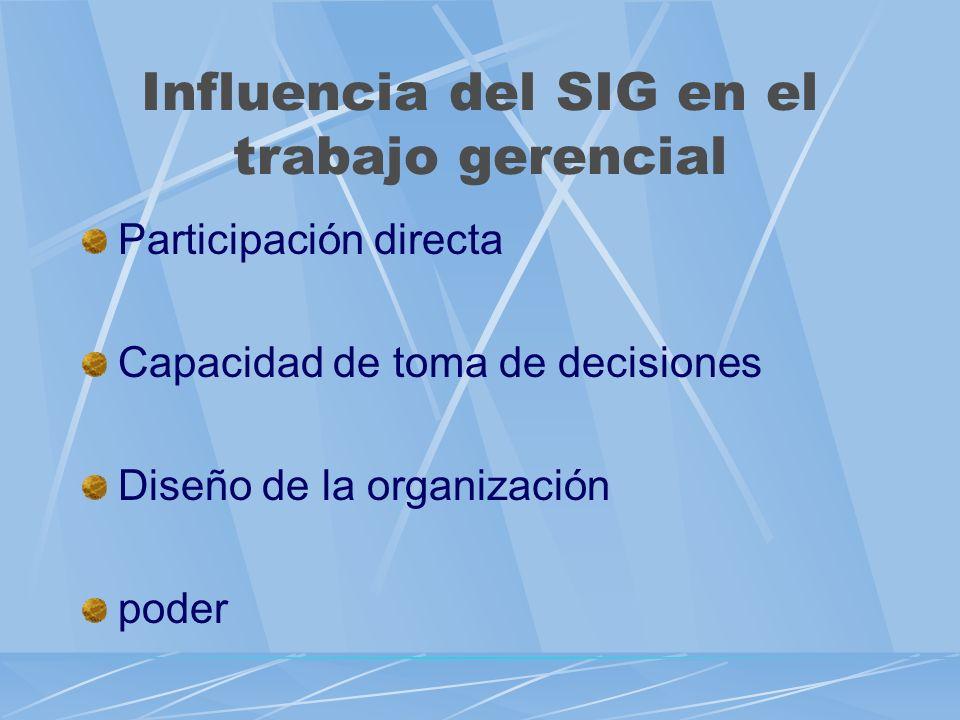 Influencia del SIG en el trabajo gerencial