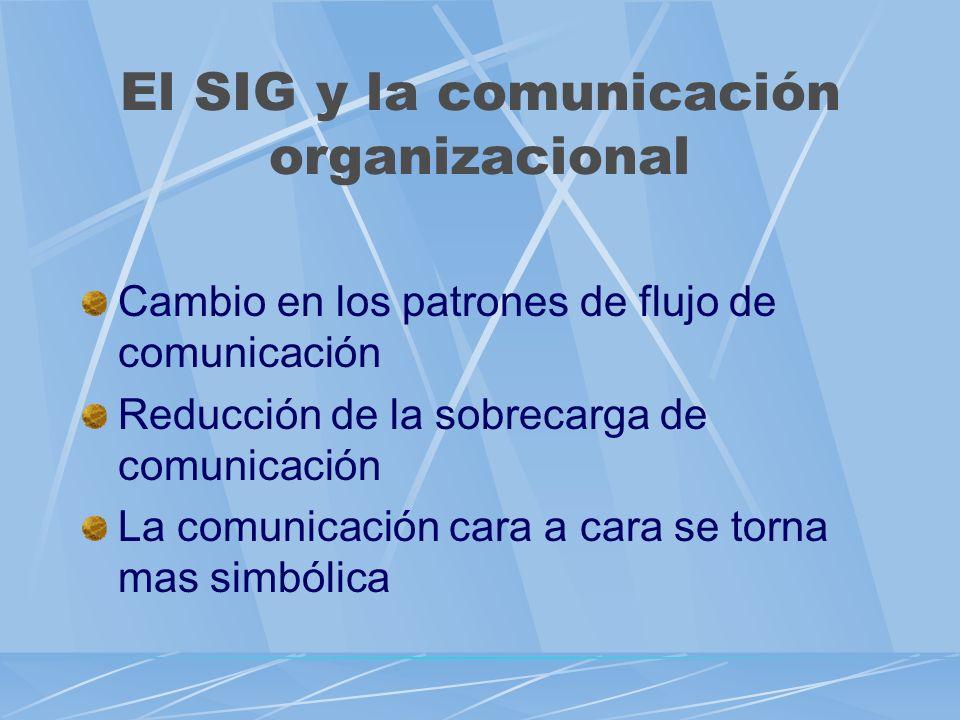 El SIG y la comunicación organizacional