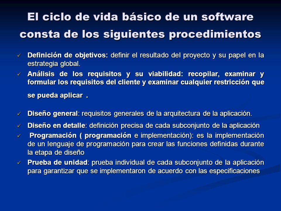 El ciclo de vida básico de un software consta de los siguientes procedimientos