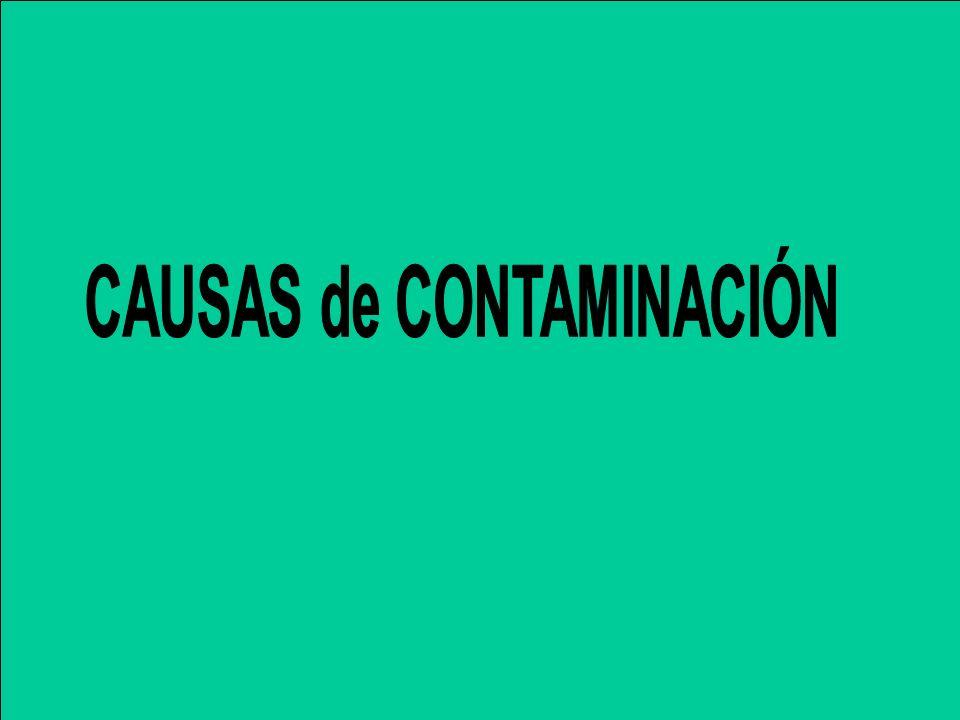 CAUSAS de CONTAMINACIÓN