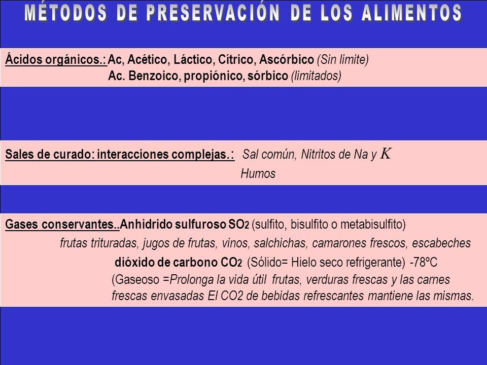 MÉTODOS DE PRESERVACIÓN DE LOS ALIMENTOS