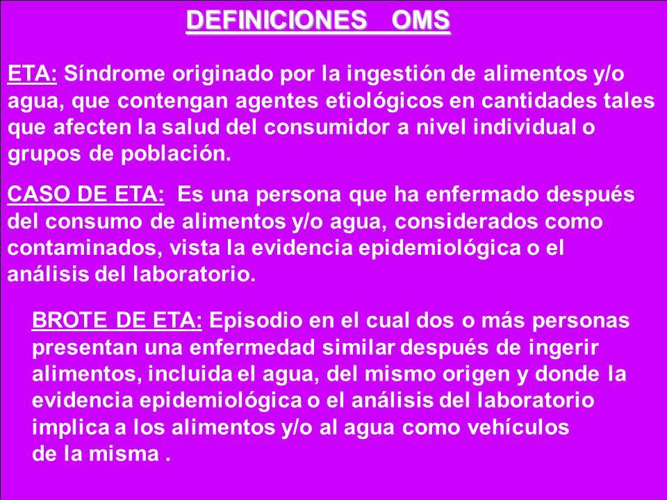 DEFINICIONES OMS ETA: Síndrome originado por la ingestión de alimentos y/o. agua, que contengan agentes etiológicos en cantidades tales.