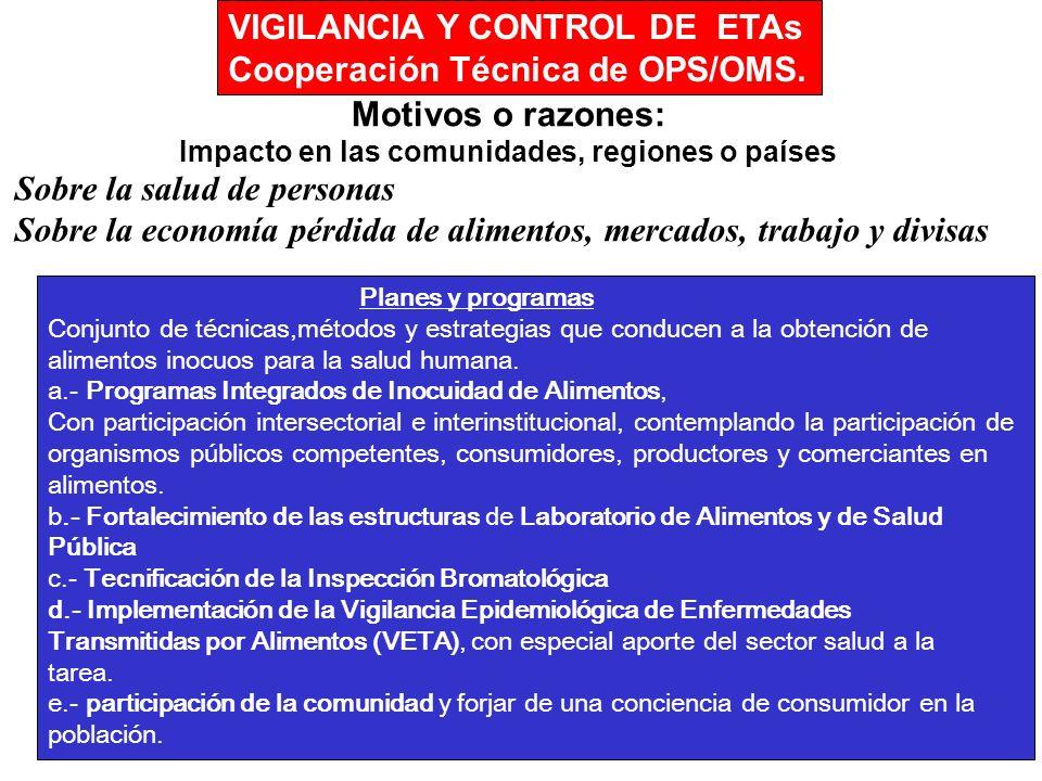 VIGILANCIA Y CONTROL DE ETAs Cooperación Técnica de OPS/OMS.