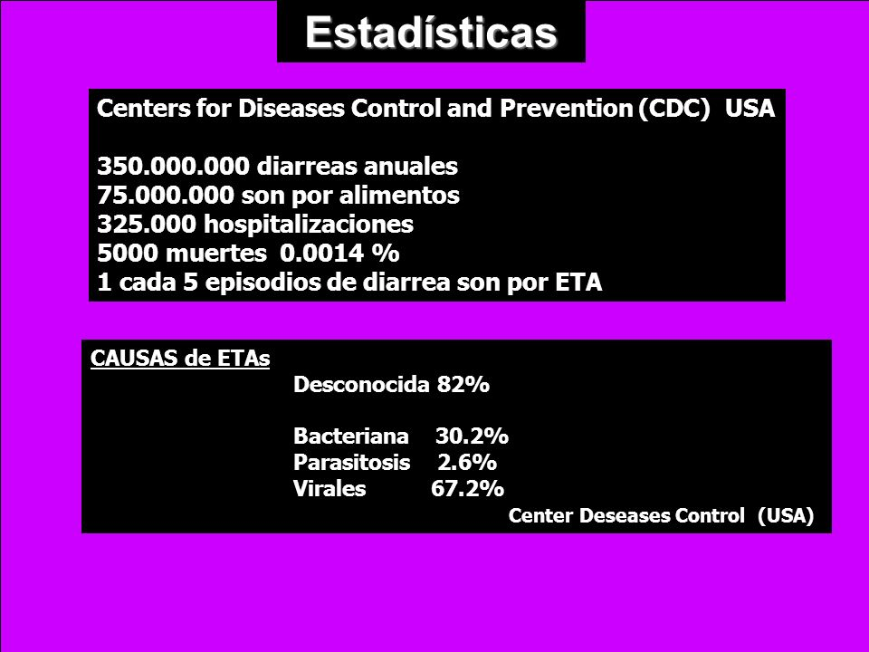 Estadísticas Centers for Diseases Control and Prevention (CDC) USA