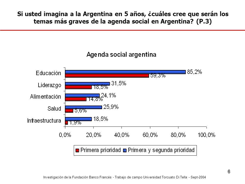 Si usted imagina a la Argentina en 5 años, ¿cuáles cree que serán los temas más graves de la agenda social en Argentina (P.3)