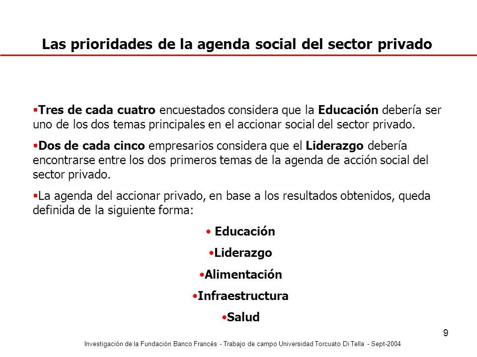 Las prioridades de la agenda social del sector privado