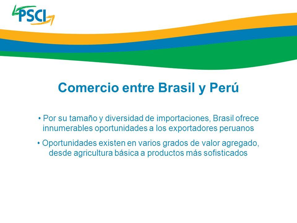 Comercio entre Brasil y Perú