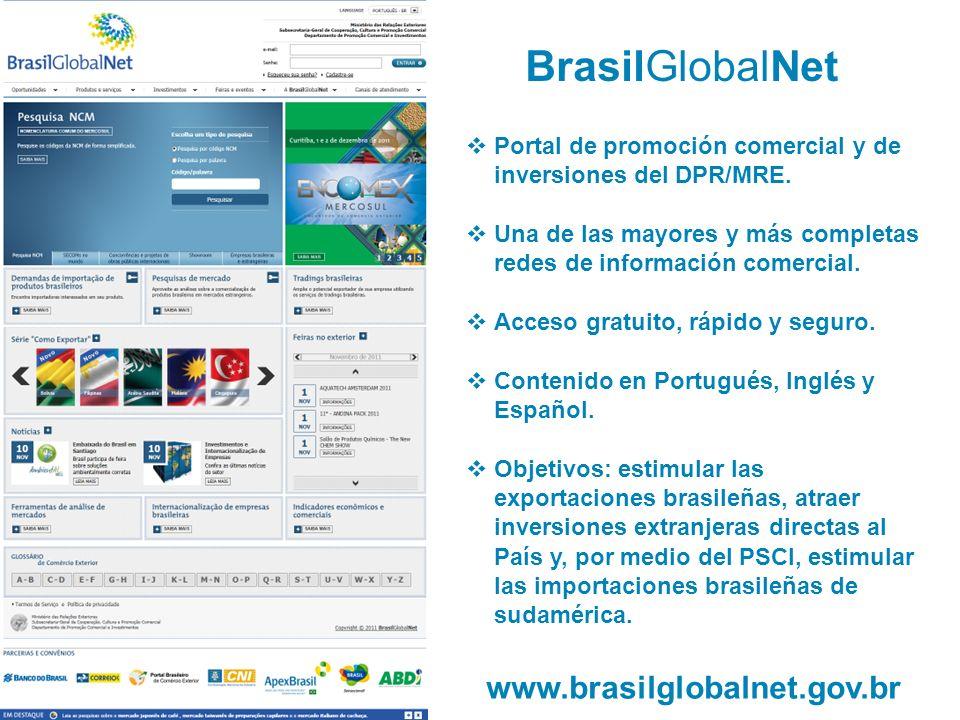 BrasilGlobalNet www.brasilglobalnet.gov.br