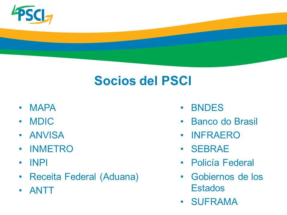 Socios del PSCI MAPA MDIC ANVISA INMETRO INPI Receita Federal (Aduana)