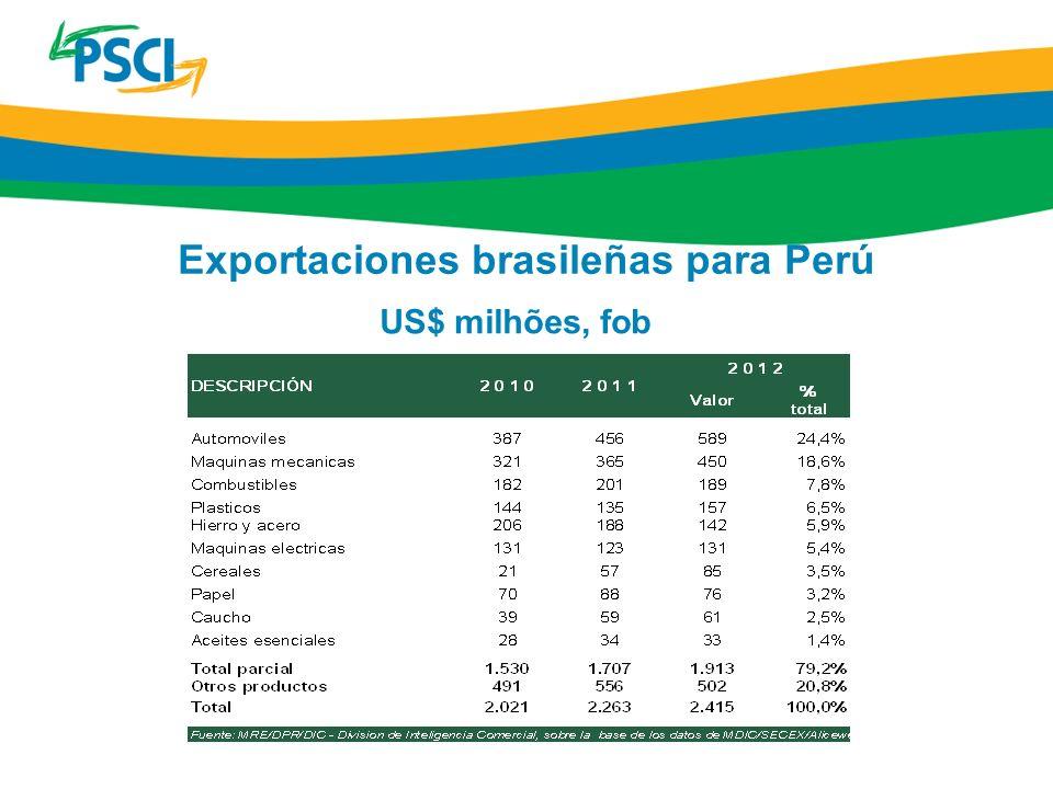 Exportaciones brasileñas para Perú