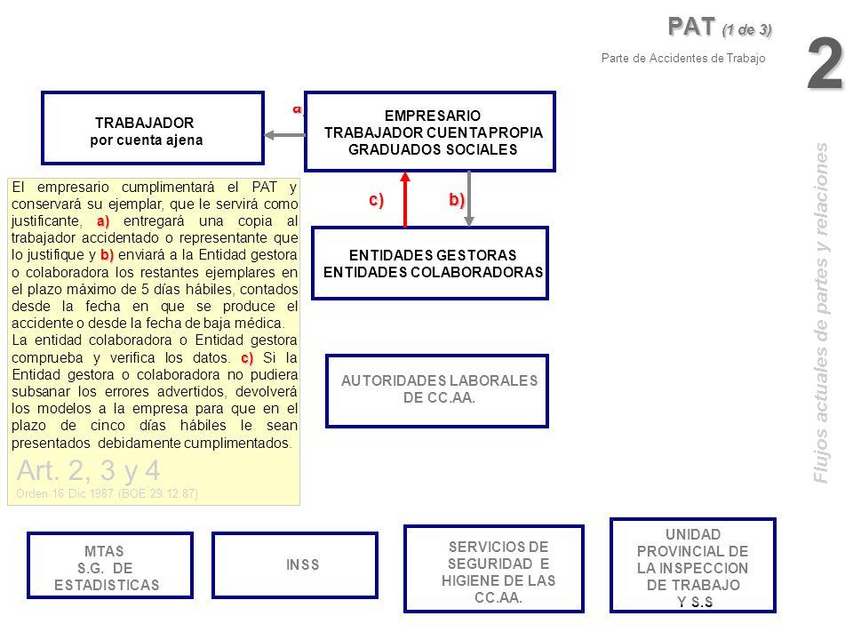 2 Art. 2, 3 y 4 PAT (1 de 3) Flujos actuales de partes y relaciones a)