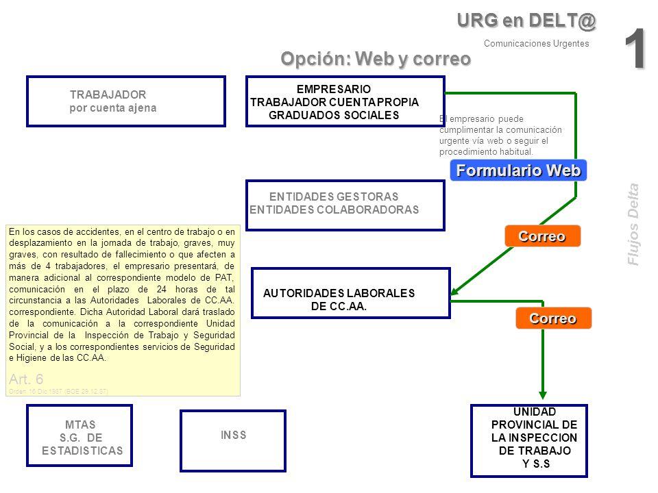 1 URG en DELT@ Opción: Web y correo Formulario Web Flujos Delta Correo