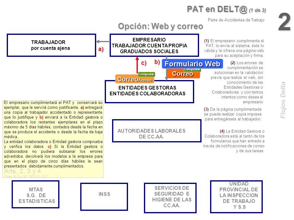 2 PAT en DELT@ (1 de 3) Opción: Web y correo Formulario Web Correo