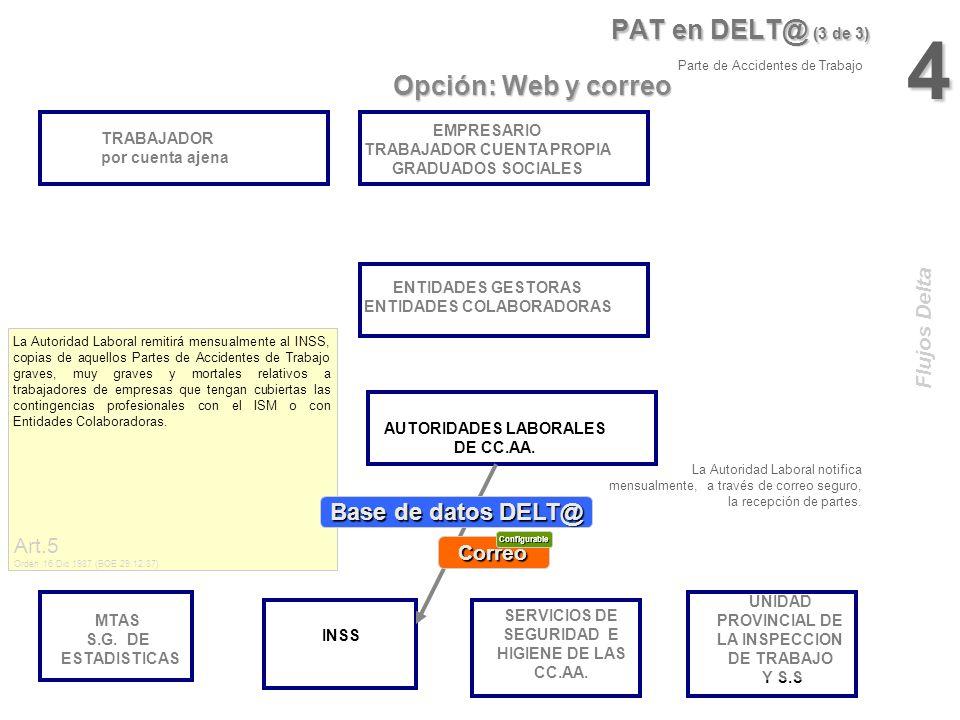 4 PAT en DELT@ (3 de 3) Opción: Web y correo Base de datos DELT@