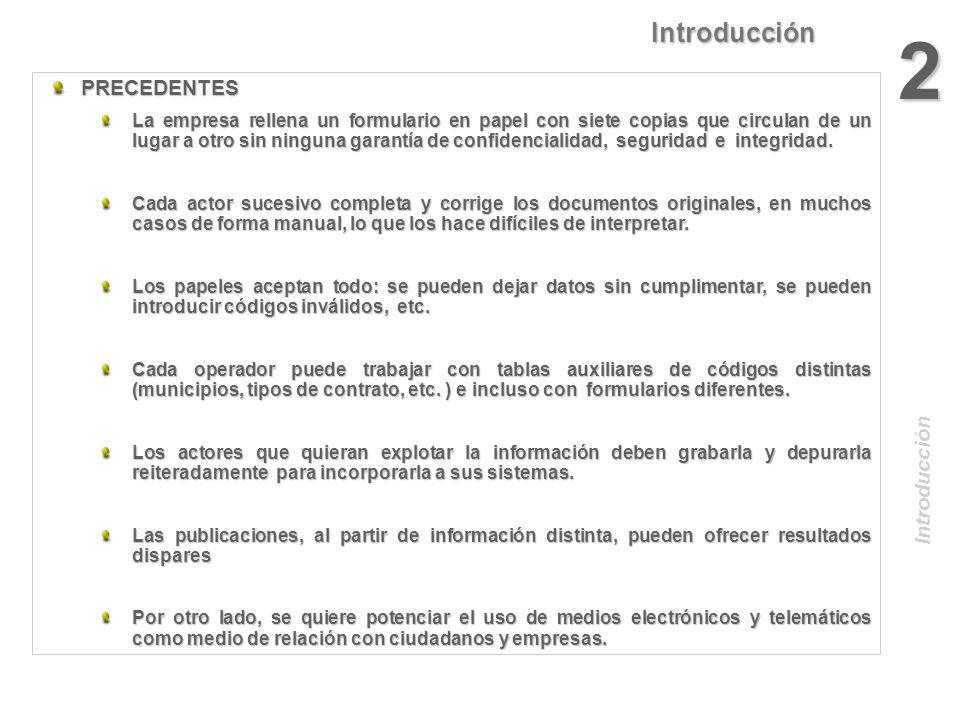 2 Introducción PRECEDENTES Introducción