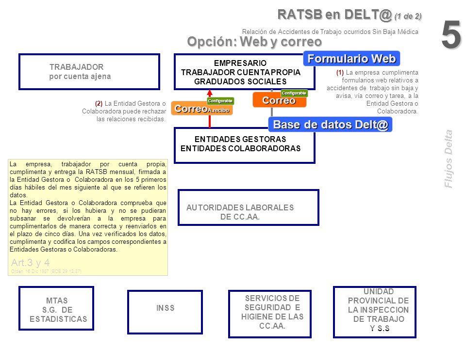 5 RATSB en DELT@ (1 de 2) Opción: Web y correo Formulario Web