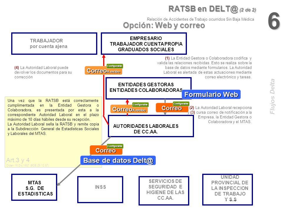6 RATSB en DELT@ (2 de 2) Opción: Web y correo Formulario Web