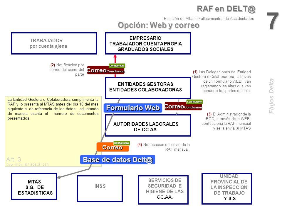 7 Relación RAF en DELT@ Opción: Web y correo Formulario Web
