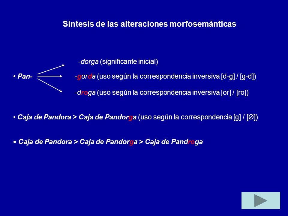 Síntesis de las alteraciones morfosemánticas