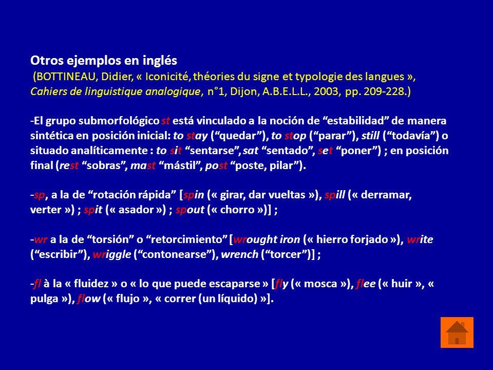 Otros ejemplos en inglés