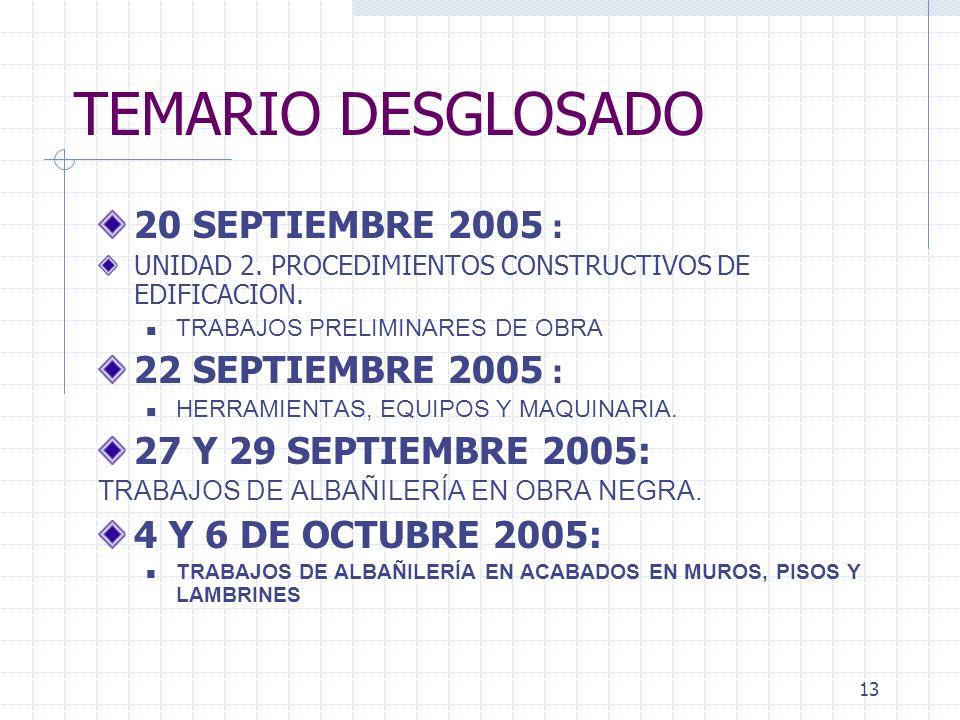 TEMARIO DESGLOSADO 20 SEPTIEMBRE 2005 : 22 SEPTIEMBRE 2005 :