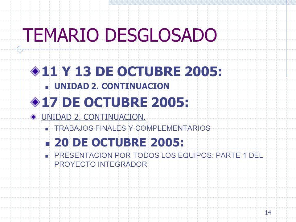 TEMARIO DESGLOSADO 11 Y 13 DE OCTUBRE 2005: 17 DE OCTUBRE 2005: