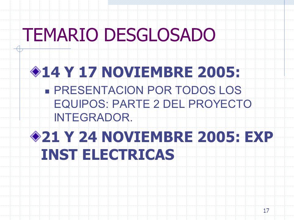 TEMARIO DESGLOSADO 14 Y 17 NOVIEMBRE 2005: