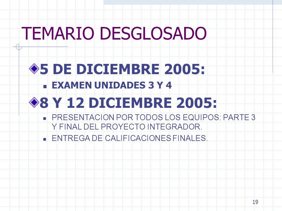 TEMARIO DESGLOSADO 5 DE DICIEMBRE 2005: 8 Y 12 DICIEMBRE 2005:
