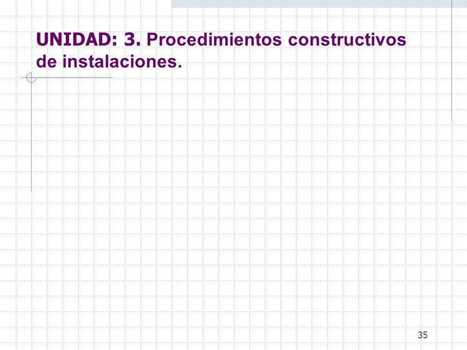 UNIDAD: 3. Procedimientos constructivos de instalaciones.