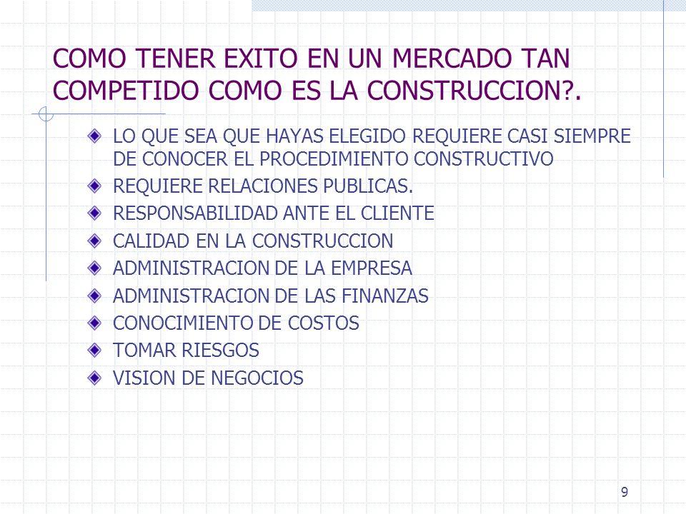 COMO TENER EXITO EN UN MERCADO TAN COMPETIDO COMO ES LA CONSTRUCCION .