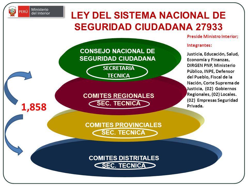 F rum de seguridad ciudadana ppt descargar for Ley del ministerio del interior