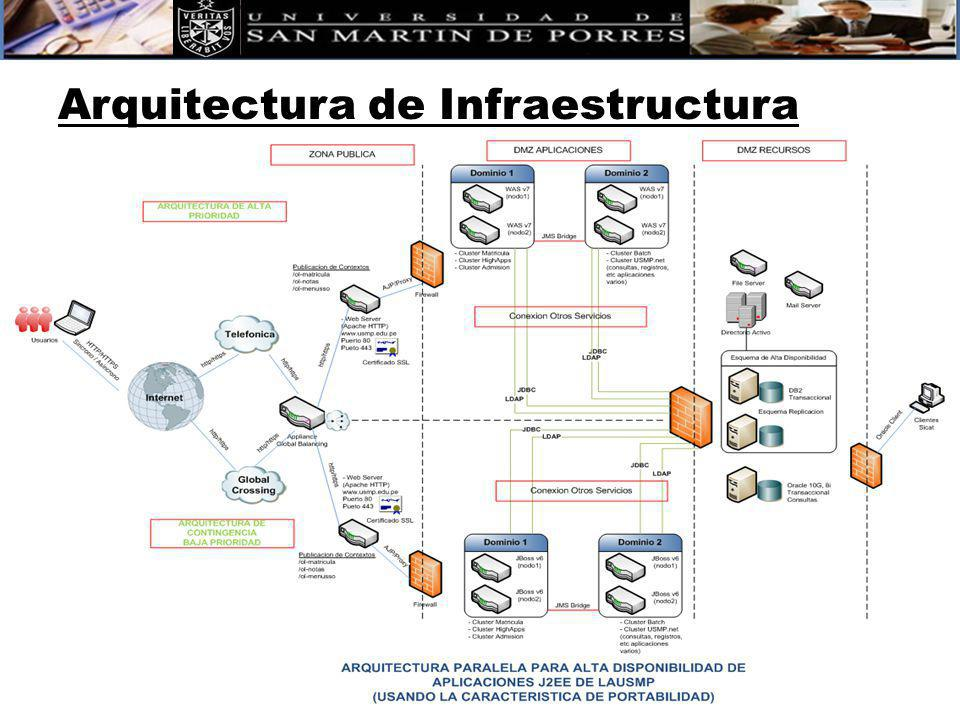 Arquitectura para las aplicaciones de la fabrica de for Programas para arquitectura para pc