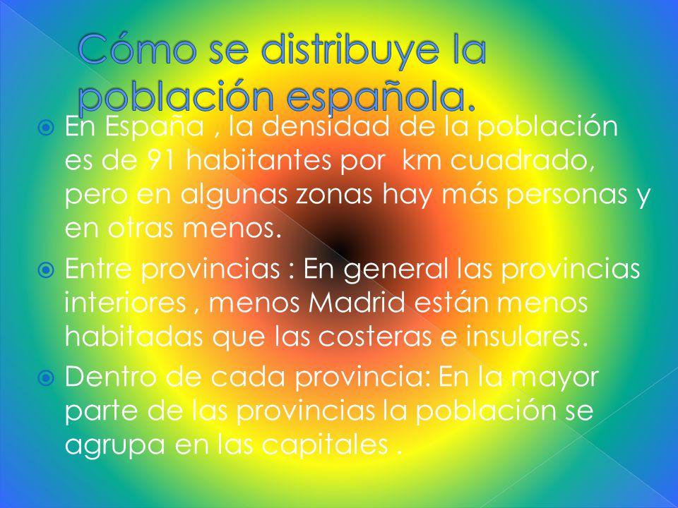 Cómo se distribuye la población española.