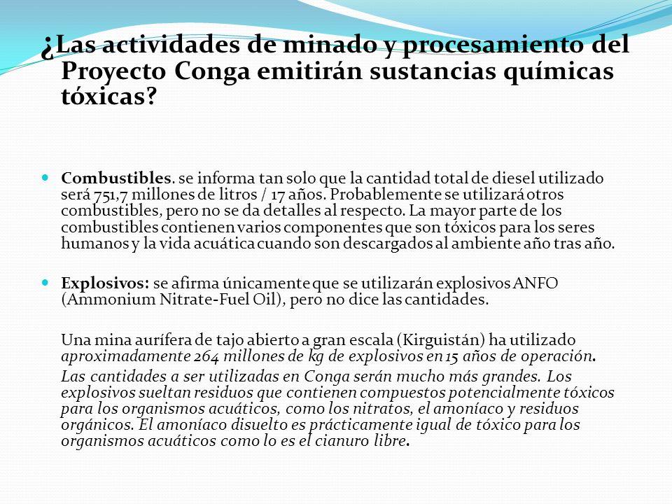 ¿Las actividades de minado y procesamiento del Proyecto Conga emitirán sustancias químicas tóxicas
