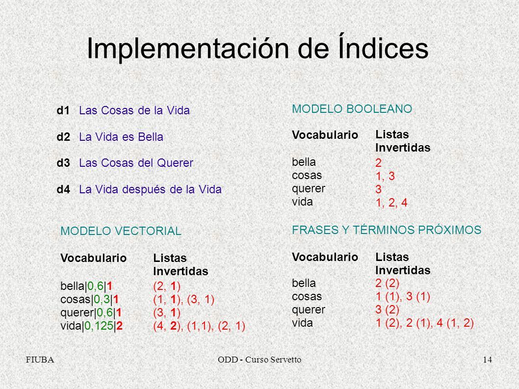 Implementación de Índices