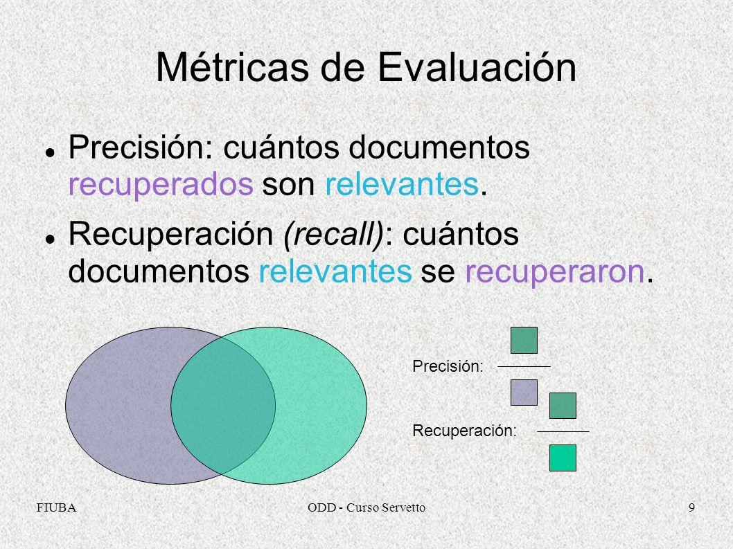 Métricas de Evaluación