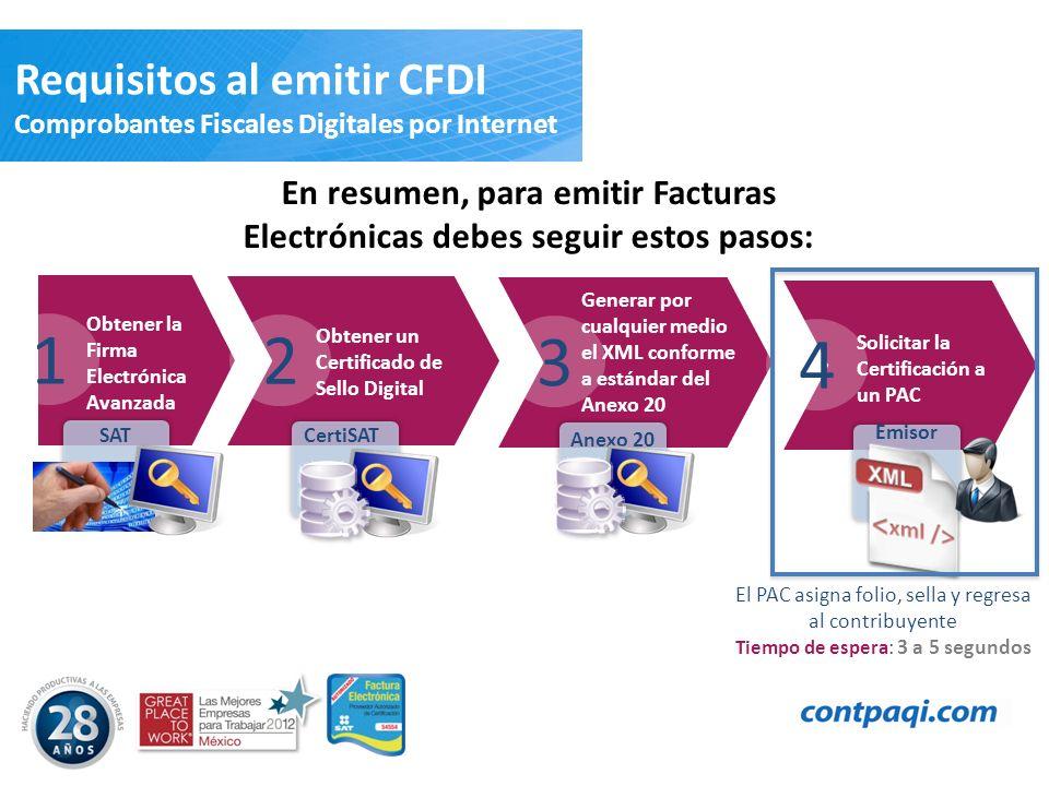 Requisitos al emitir CFDI Comprobantes Fiscales Digitales por Internet