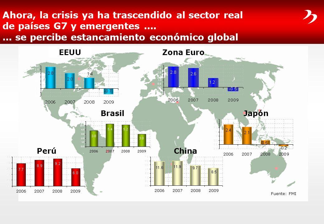 Ahora, la crisis ya ha trascendido al sector real de países G7 y emergentes …. … se percibe estancamiento económico global
