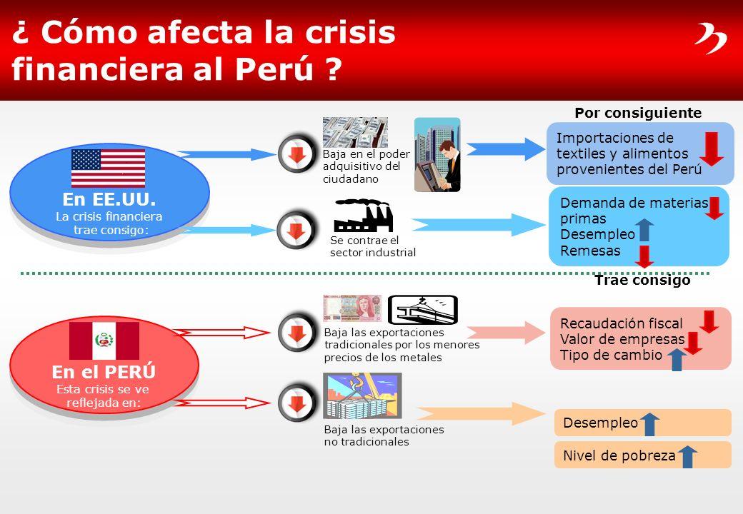 ¿ Cómo afecta la crisis financiera al Perú