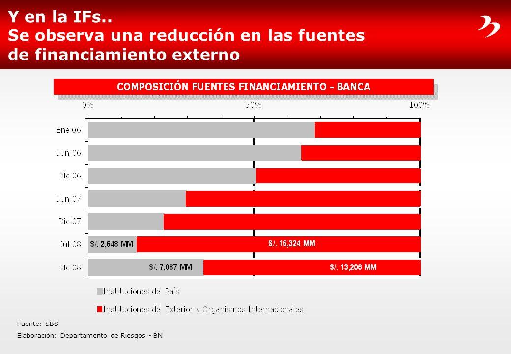 Y en la IFs.. Se observa una reducción en las fuentes de financiamiento externo