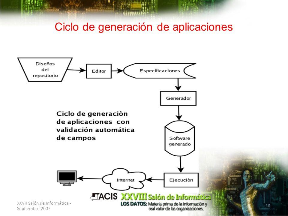 Ciclo de generación de aplicaciones