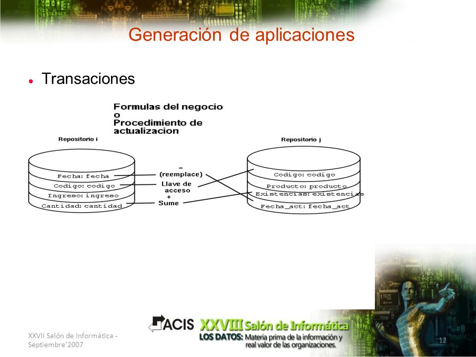 Generación de aplicaciones