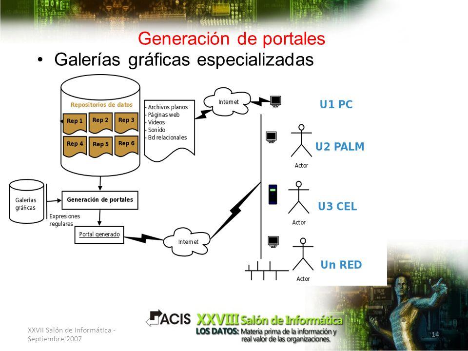 Generación de portales