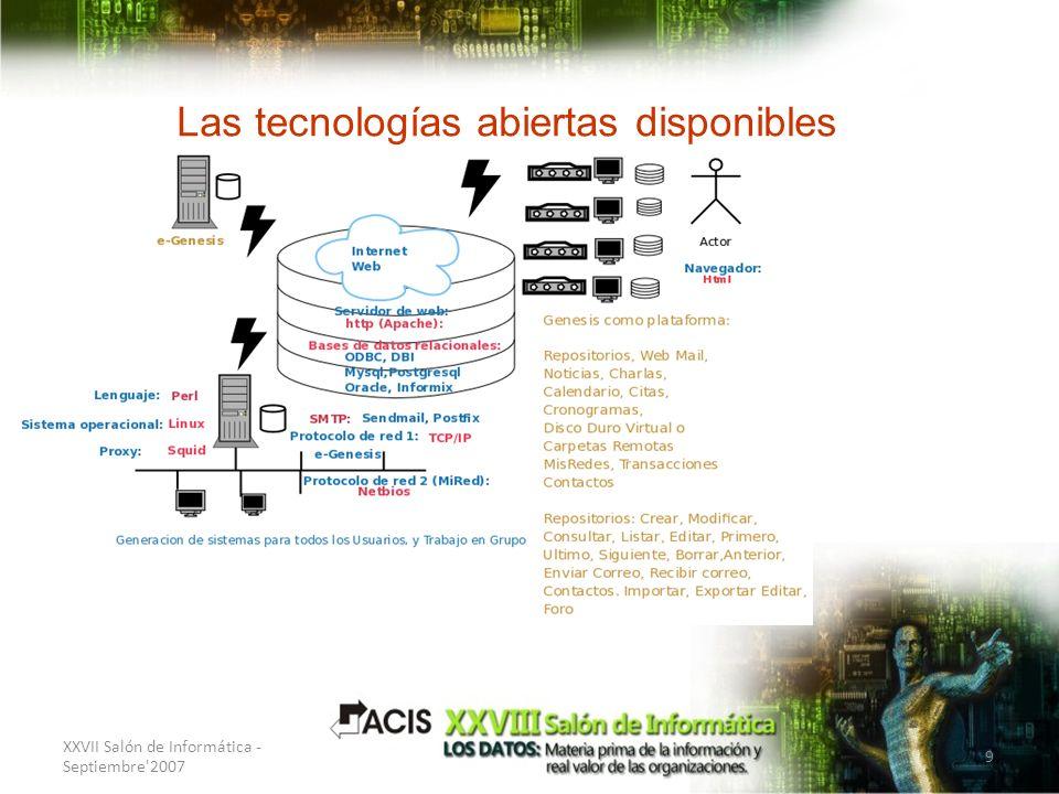 Las tecnologías abiertas disponibles