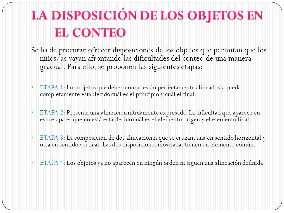 LA DISPOSICIÓN DE LOS OBJETOS EN EL CONTEO