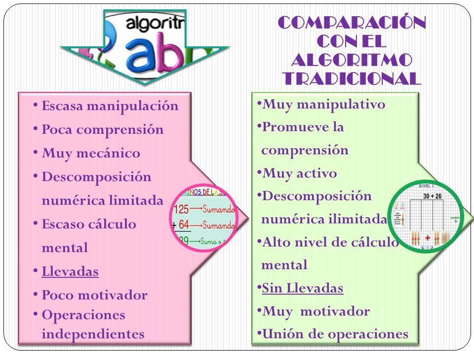 COMPARACIÓN CON EL ALGORITMO TRADICIONAL