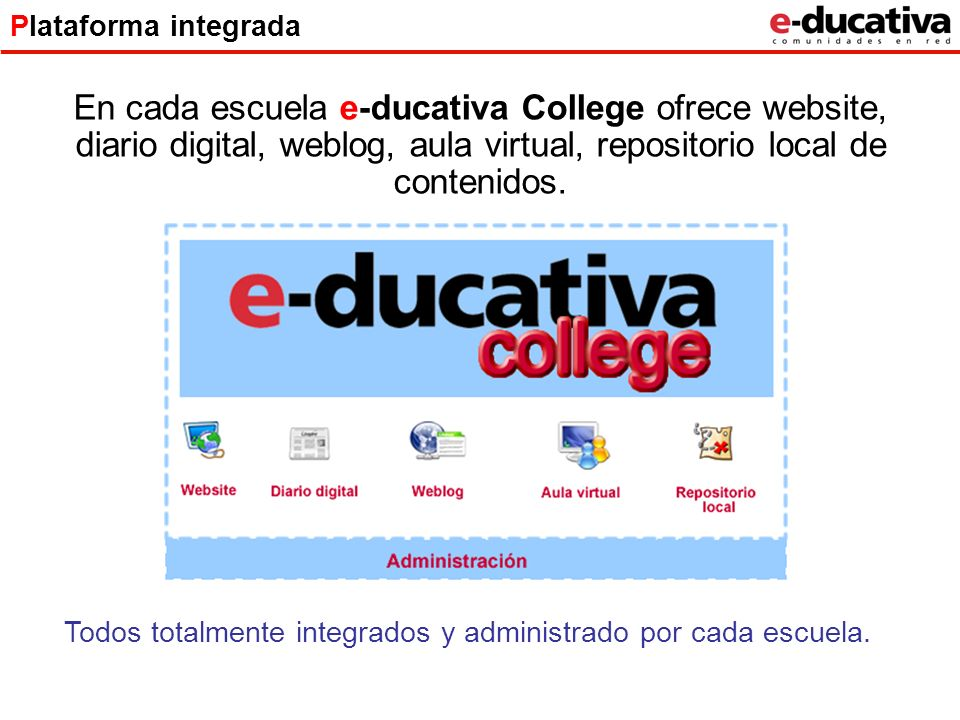 Plataforma integrada En cada escuela e-ducativa College ofrece website, diario digital, weblog, aula virtual, repositorio local de contenidos.